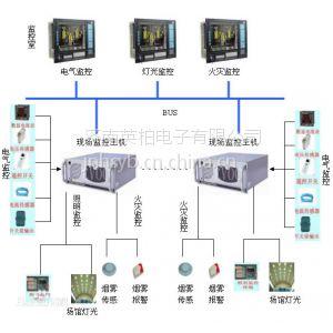 PW380系列电气火灾监控系统生产价格