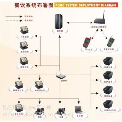 临沧市保山市餐饮管理软件,无线点菜系统 ipad点菜