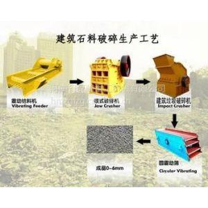 供应粉碎机,2013年新产品-建筑垃圾粉碎机