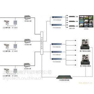 供应上海监控安装哪家好?上海优佳电子科技有限公司