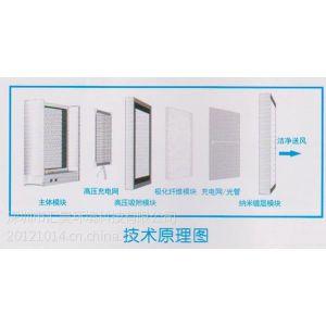供应中央空调末端机组空气净化器,家用空调空气净化器,空气净化器