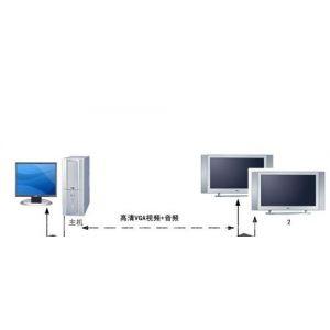 供应高清VGA延长器