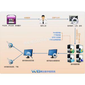 供应博达软件数字报刊系统