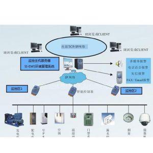 供应互联网网络监控解决方案