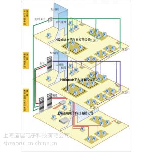 供应嘉定网络综合布线、网络布线、机房改造布线、监控安装维护