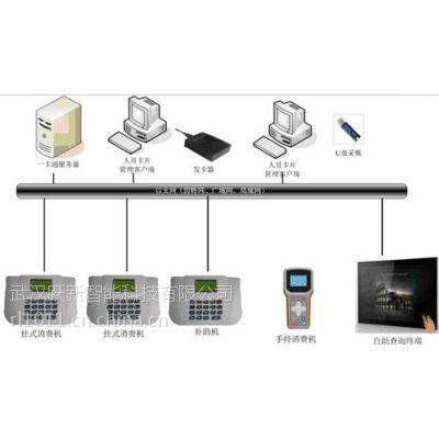供应网络售饭机厂家、智能卡网络售饭机、武汉跃新网络售饭机