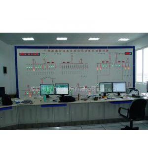 供应绵阳马赛克模拟屏有没有厂家制作生产
