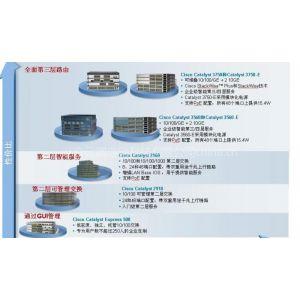 供应思科交换机 电话:4009965880