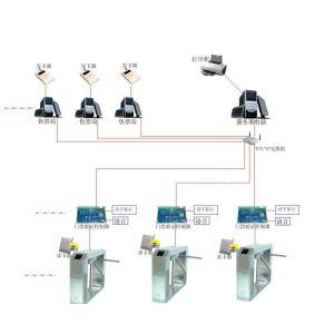 供应济南电子门票售票三辊闸管理系统