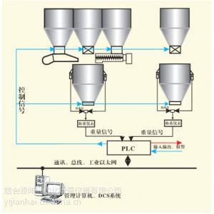 供应液体称重自动配料系统