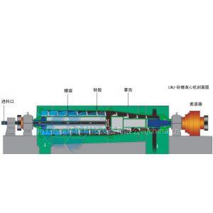供应建筑桥梁打桩(桩基)泥浆分离设备,建筑桥梁打桩(桩基)泥浆分离设备价格