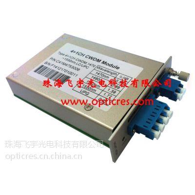 网管型CWDM波分复用器
