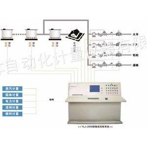 供应灌区计算机管理系统