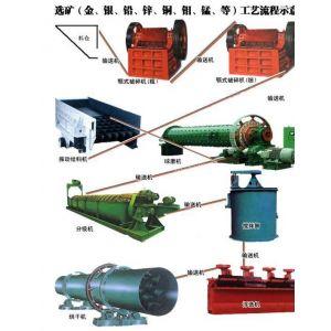 供应的选铜设备厂家铂思特选铜设备、铜渣选铜设备、选铜浮选设备、硫化铜矿选铜设备