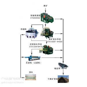 供应新型的尾矿干排方案