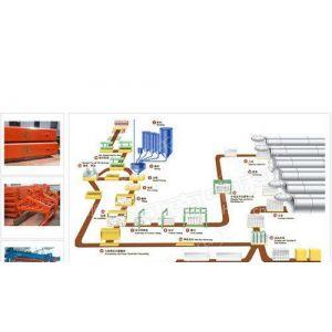 供应加气混凝土蒸压砌块设备的诞生推动经济发展