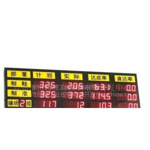 供应K-0343RN 车间生产班组统计看板