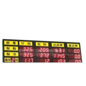 供应生产统计电子看板:实时统计生产线数量,实现自动计数