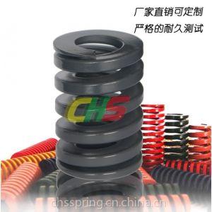 专业弹簧厂自主研发非标订做泰维压滤机专用耐酸碱腐蚀重载荷合金钢材质矩形压缩弹簧