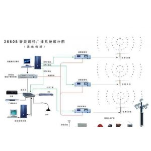 供应郑州网络监控摄像头安装