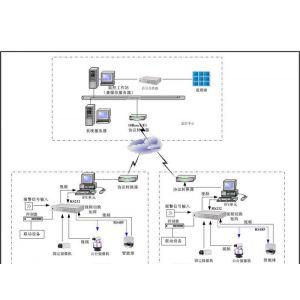 供应东莞监控报价、东莞监控方案、东莞监控系统、东莞监控安装