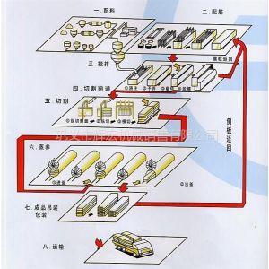 供应江西南昌加气设备厂家比其他加气设备厂家有什么优势