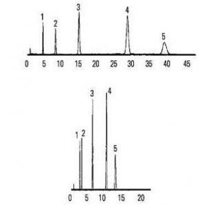供应除草剂分析液相色谱仪 成都/攀枝花/德阳
