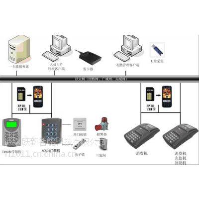 供应【HID卡消费机】、网络HID卡消费机、语音HID卡消费机、武汉跃新