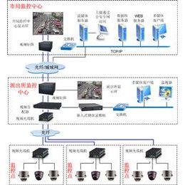 供应供应深圳大型网吧网络集成系统方案设计及安装维护