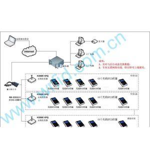供应模具注塑RFID实时生产管理 生产数据采集