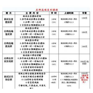 太原市公务员考前培训辅导班千秋培训学校选择