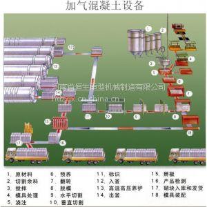 供应粉煤灰加气块设备,免蒸养加气块设备,加气混凝土砌块设备