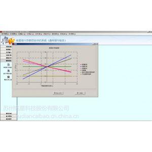 供应铭星项目评估软件——项目评估测算工具