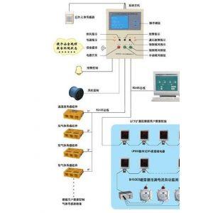 供应SD8100型SF6定量在线监测报警系统