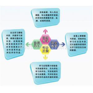 供应中小学互动教学软件