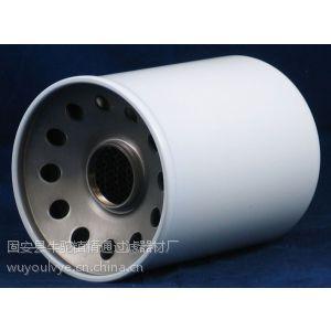 供应EPE进口原装81.90 P25 S00-0-P挤出机滤芯