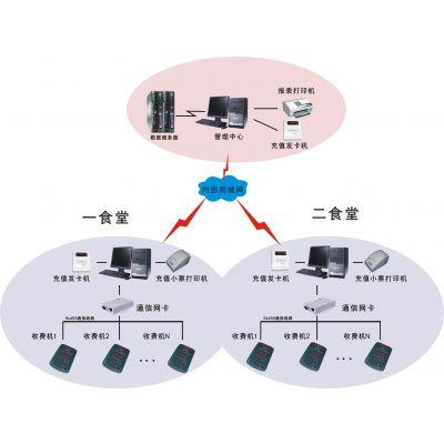便利的广州东宝食堂消费管理系统/江门员工食堂报餐系统/肇庆饭堂餐饮软件