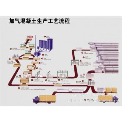 山东宏发供应加气块 加气生产线 加气混凝土砌块生产线