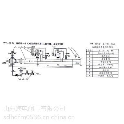 山东一体式中温中压/次高压减温减压装置生产厂家 含安装调试