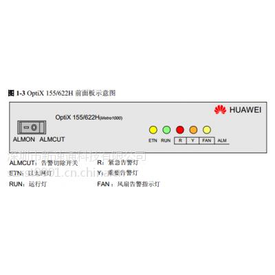 华为Optix OSN500