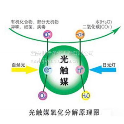 【推荐】西安甲醛检测流程