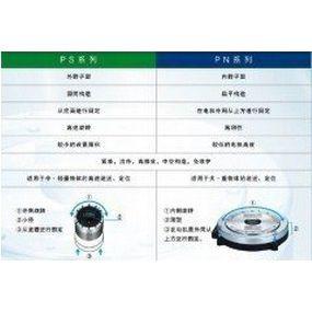 M-PN4135KN001【NSK真空直驱盘式马达】现货销售
