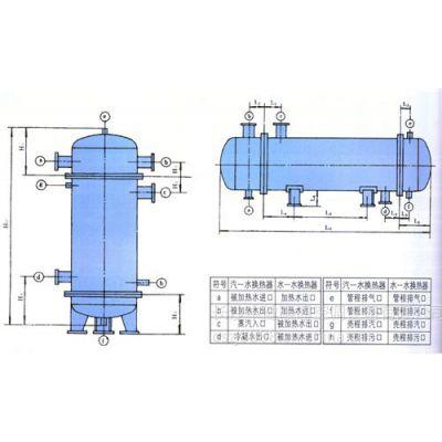 供应ZBWR波纹管换热器