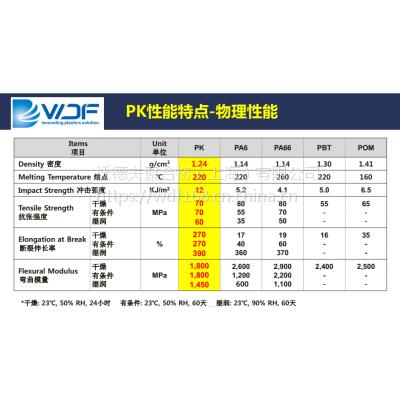 沃德夫现货 新型聚酮PK 材料 PK 15玻璃纤维增强耐磨 沃德夫