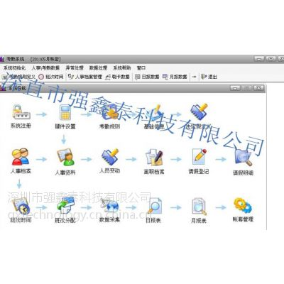 供应深圳电子行业专用验厂软件(Q700网络版强鑫泰验厂考勤软件)