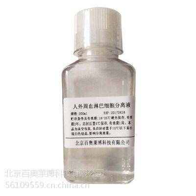供应北京现货SuperRT逆转录酶特价优惠