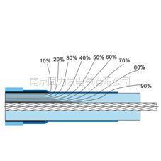 供应1KV低压热缩电缆终端附件