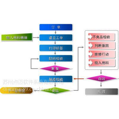 二维码产品生产质量追溯系统 苏州生产管理软件开发