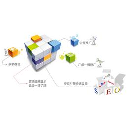 供应青海网站推广有什么软件|青海企业产品网如何络销售