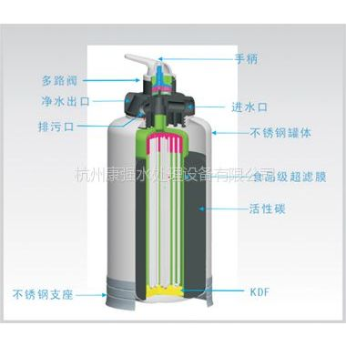 供应KQ加强型不锈钢家用净水器